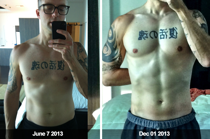 How to Lose 20 Pounds in 2 Months